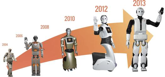 evolution de la robotique