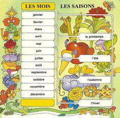les saisons et les mois