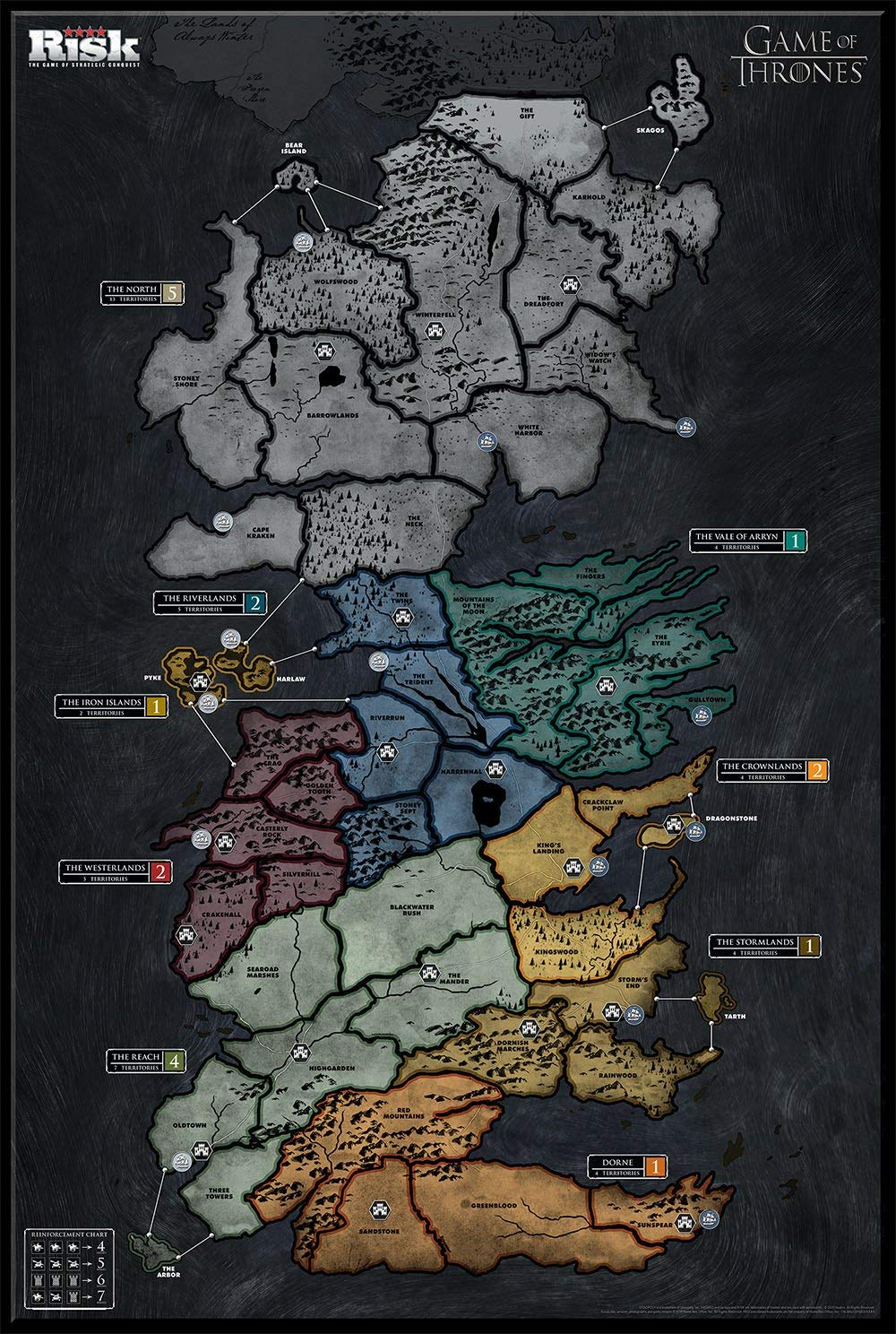 risk game of throne