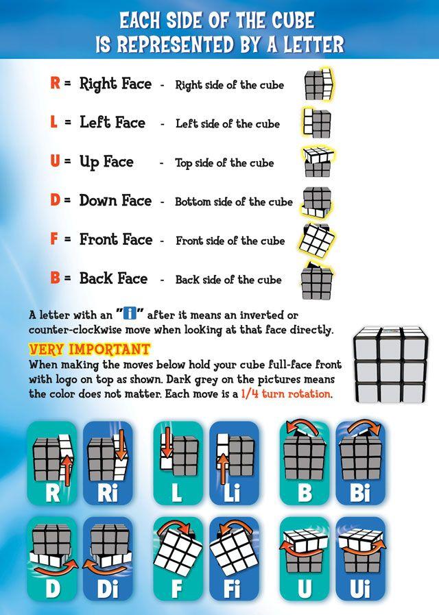 technique rubik's cube 3x3