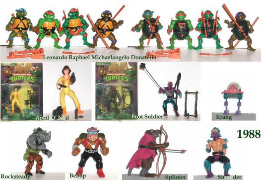 tortue ninja nom des personnages